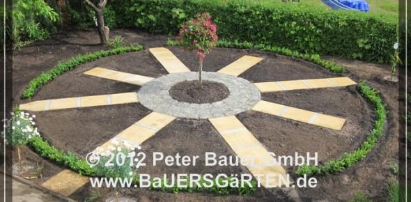 BaUERSGäRTEN-Referenzen_00030
